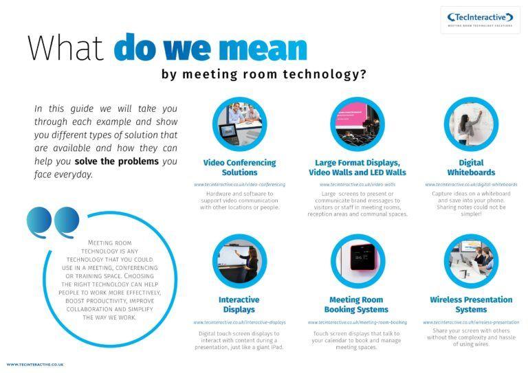 tecinteractive-meeting-room-brochure-landscape-print4